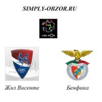 zhil-visente-benfika-24-02-20